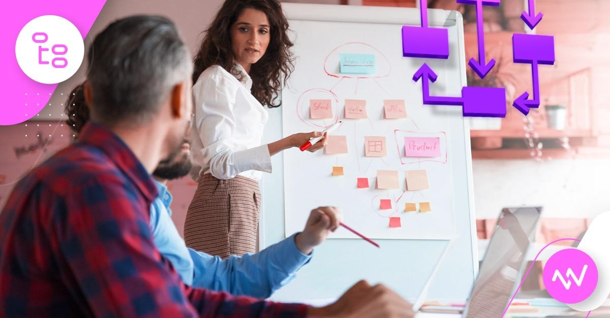 Fluxograma de atendimento: descubra o que é e como ele se aplica ao seu negócio